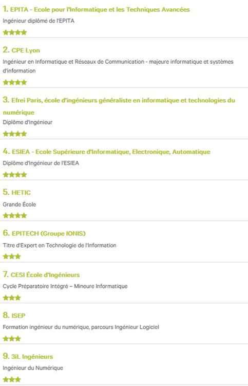 3iL Ingénieurs : 9e du classement Eduniversal des Écoles d'Ingénieurs et Écoles spécialisées en Informatique et Numérique - Post-Bac
